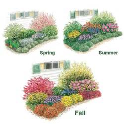 three season of beauty garden garden ideas pinterest