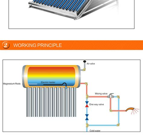 Edwards Solar Water Parts solar water heater parts type pressurized solar water