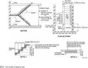 Residential Stair Code Ibc by Standard Railing Height For Stairs Staircase Handrails 1