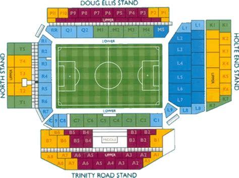 layout of villa park stadium astonvillafc villa park map file details download