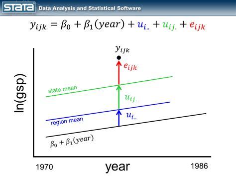 design effect multilevel models the stata blog 187 multilevel linear models in stata part 2