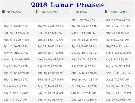Calendar 2018 With Lunar Dates Free Moon Phases 2018 Calendar Calendarbuzz