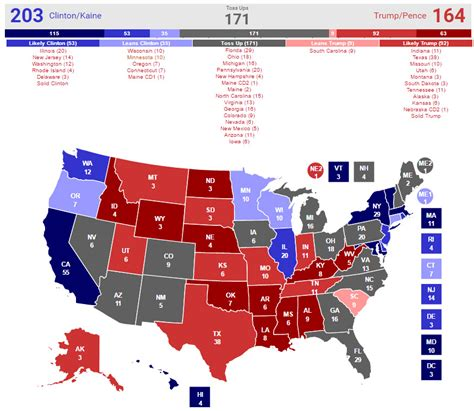 2016 electoral map predictions 1 2016 electoral map predictions 1 day to the election