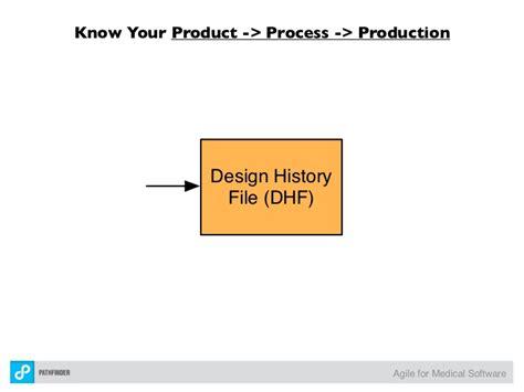 definition design history file design history file medical device images