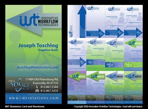 innovative workflow technologies innovative workflow technologies 28 images innovative