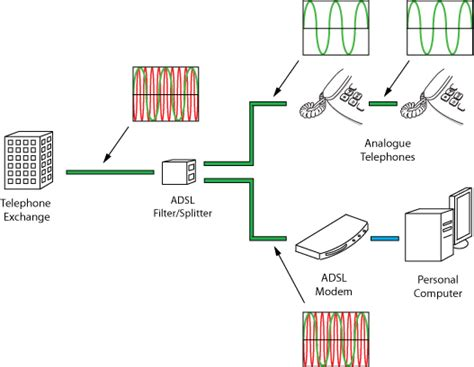 adsl wiring diagram australia k grayengineeringeducation