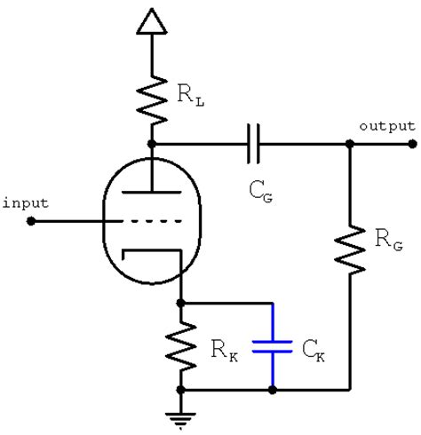 cathode bypass capacitor type cathode capacitor calculator plotting gain vs frequency