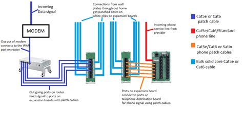cat6 cable wiring diagram efcaviation com