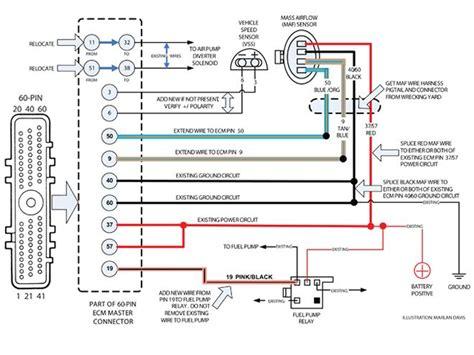 detroit series 60 ecm wiring diagram get free image