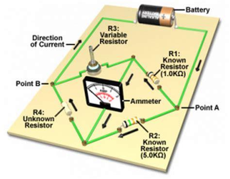 wheatstone bridge method electrolytic conductance molar conductance and specific