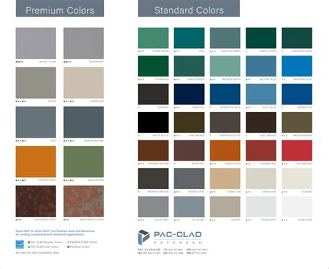 pac clad color chart posts by michael kellar pac clad metal roofing page 2