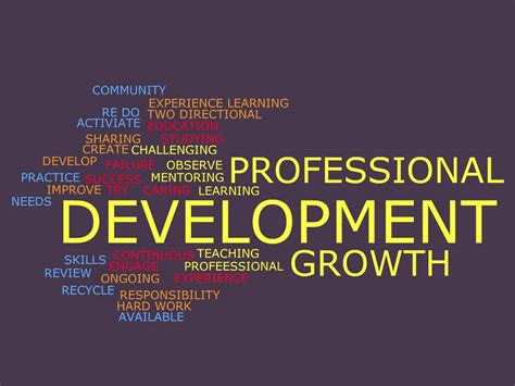 Image result for professional development quotes