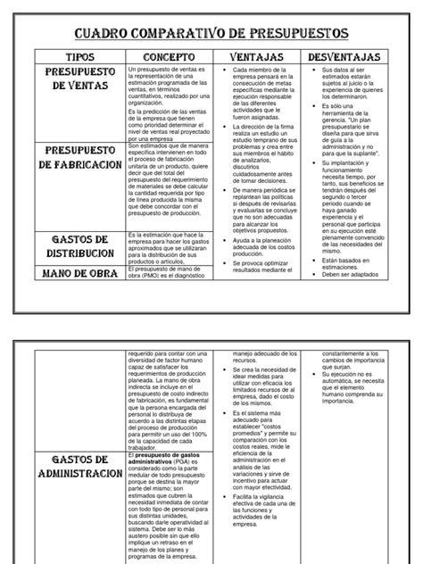 cuadro comparativo de presupuesto y proyecto cuadro comparativo de presupuestos11