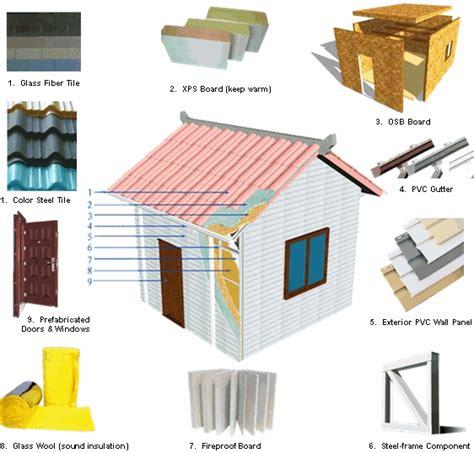Vivere Canna Top varie componenti di una casa in legno with