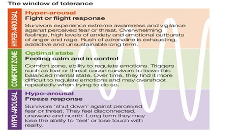 light therapy for ptsd the trauma of childhood sexual abuse brighton therapy