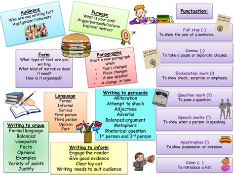 36 best secondary gcse english revision images on pinterest gcse english language non fiction writing mat by
