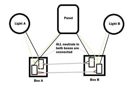 neutral wire electrical can two circuits neutrals be together