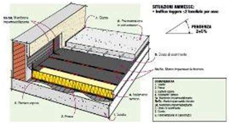 solaio terrazzo impermeabilizzare il solaio carrabile