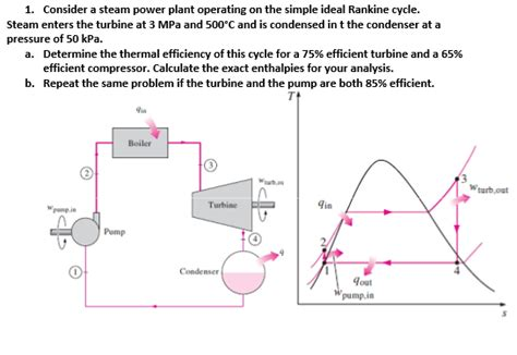 simple rankine cycle me mechanical solved consider a steam power plant operating on the simp