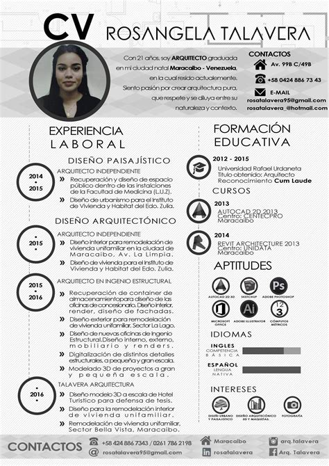 Modelo Curriculum Fonacit beautiful modelo de resumen curricular 2015 ideas documentation template exle ideas