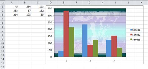 printable area vb net how to fill chart elements with pictures in c vb net