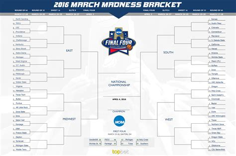 march madness bracket template commonpence co