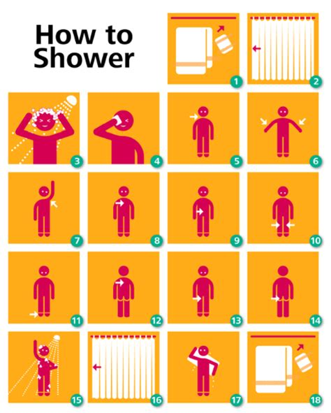 How To Shower With A how lean management can help with