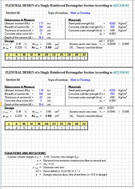singly reinforced section singly reinforced flexural design spreadsheet calculator