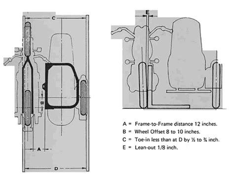 Motorradgespann Geometrie by Shop Sidecars And Sidecar Accessories
