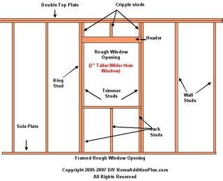 Window Framing How To Size A Window Opening Http Www Homeadditionplus Framing Info Sizing A