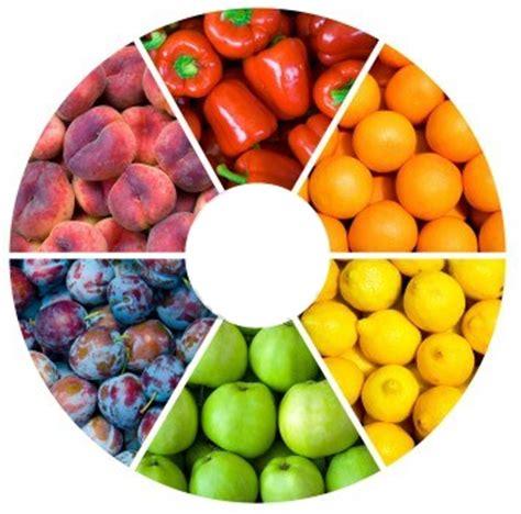 benessere alimentare a tavola con i 5 colori benessere