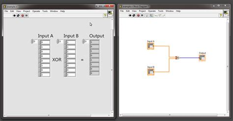 Tutorial Video Labview | elektro2017 an introduction tutorial of labview