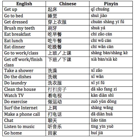 daily activities in chinese | chinese language blog