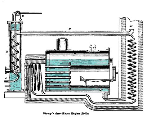 boiler flue exhaust boiler