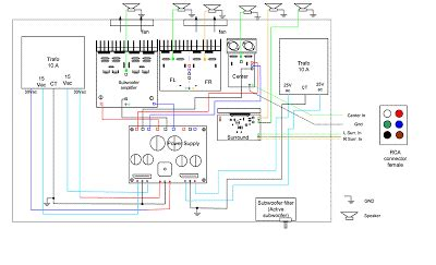 home theater wiring diagram home theater wiring diagram
