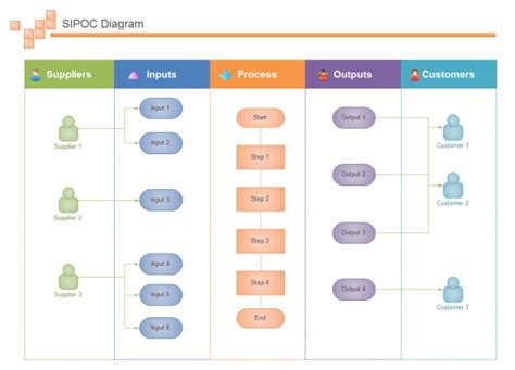 swim diagram template powerpoint lovely sipoc powerpoint template ideas exle resume