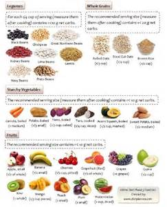 atkins diet phase 3 food list for legumes whole grains starchy vegetables and fruits 14