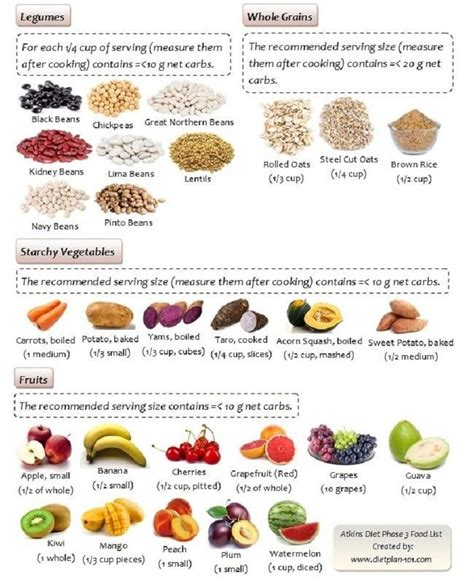 vegetables on atkins atkins diet phase 3 food list for legumes whole grains