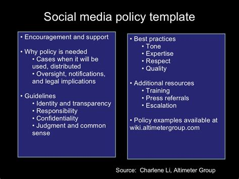 Social Media Policy Template Encouragement Social Media Policy Template For Enforcement