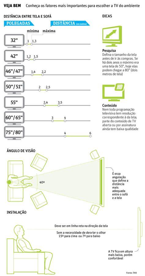 Balmut Sofa No 37 42 arquited qual o tamanho de tv ideal para a sua casa