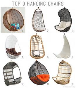 Ikea Wicker Chair Retail Therapy Modern Hanging Chairs 187 Relocated Living