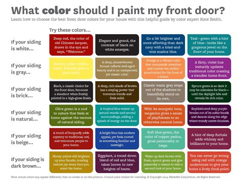 What Color Should I Paint My Front Door Obi Oakes Bros Inc Home Improvement New Construction Supplies