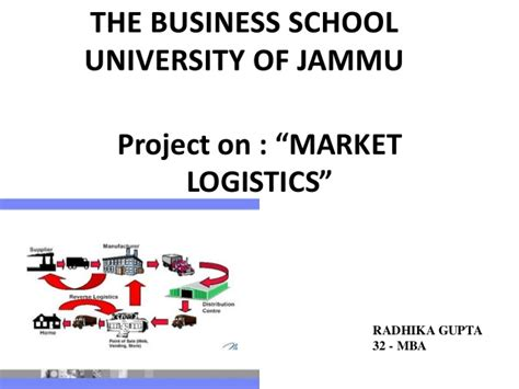 Logistics Mba Project by Market Logistic