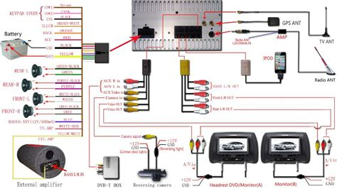 car dvd player wiring diagram dvd player