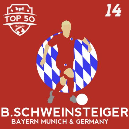 top 50 players in the world 2013: part 4 – 20 11 back