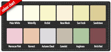 paint chart for walls wall paint color range interior exterior doors