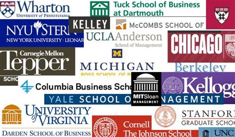 Mba Admit by Services Admissions Gateway