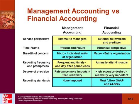 Finance Vs Accounting Mba by Powerpoint Chapter 12 1 Pptx On Emaze