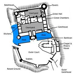 Castle Floor Plan Generator medieval castle layout the different rooms and areas of a