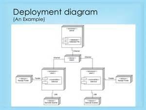 uml component diagram example uml use case diagram